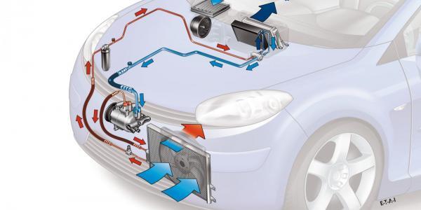 Climatisation : Maintenance, réparation et pièces détachées